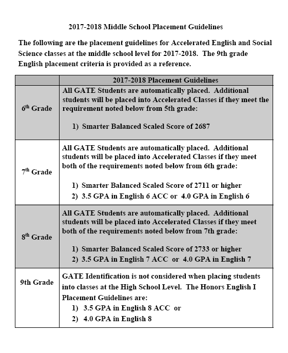 2017-2018 Middle School Placement Guidelines